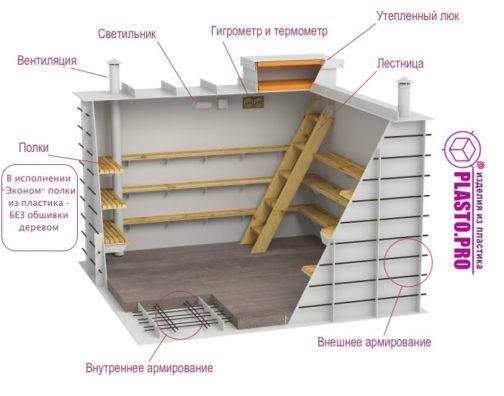 """Погреб """"Эконом"""" из пластика"""